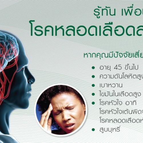 หลอดเลือดในสมองแตก โรคร้ายที่ต้องระวัง และ วิธีการรักษา
